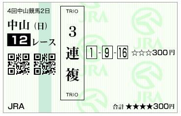【馬券】160911中山最終(馬券 万馬券 的中)