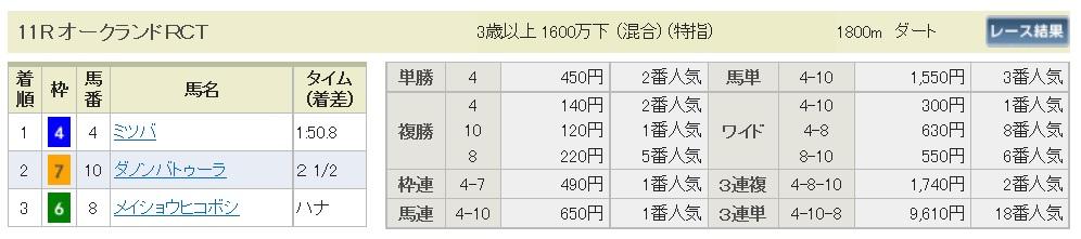 【払戻金】160917阪神11(馬券 万馬券 的中)