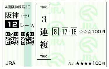 【馬券】160917阪神12(馬券 万馬券 的中)