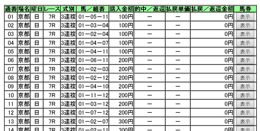 【馬券】161016京都7(馬券 万馬券 的中)
