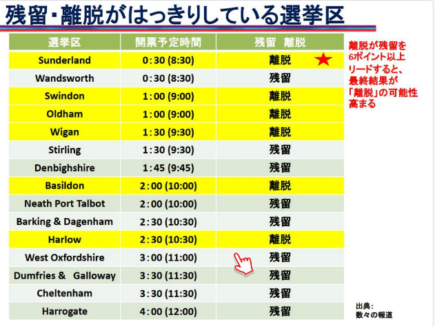 20160624engexit_timetable.png