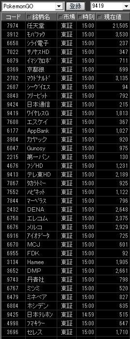 20160730PokemonGO関連