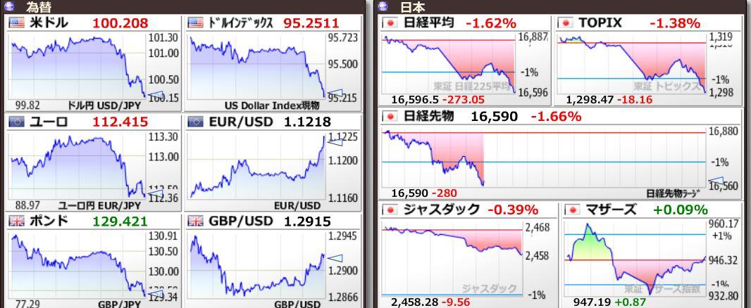 20160816円高VS日銀