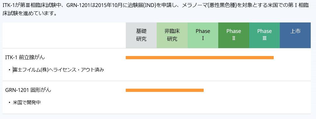 green_pypeline.jpg
