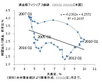 20160425図3