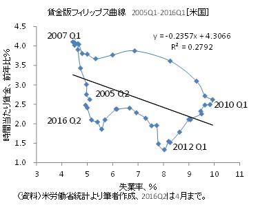 20160511図6