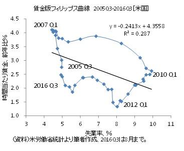 20160911図5