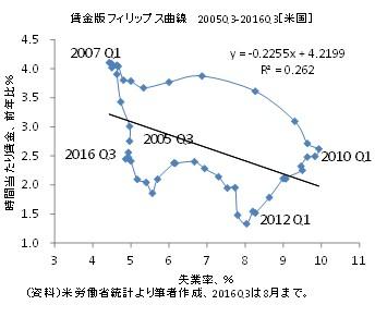 20161012図6