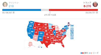 161109_アメリカ大統領選挙