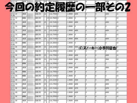 20161113【デモ】ループ・イフダン検証ブログ約定履歴2