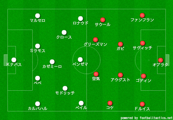 CL決勝スタメン0604
