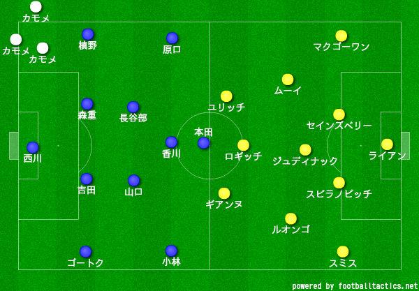 日本豪州スタメン1015