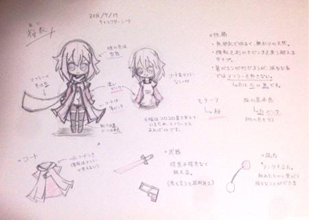 桜衣 キャラクターシート