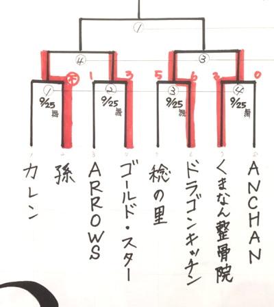 2016-09-25 19.11.27舞原