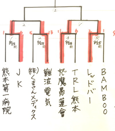 2016-09-25 19.11.27 飽田