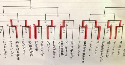 2016-10-11 14.29.32飽田、舞原、坪井