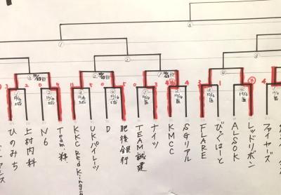 2016-10-16 20.53.58 城山、心の医療結果