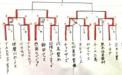 2016-11-04 10.31.29三日城山