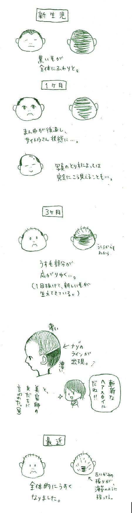 ゆうきマンガ3