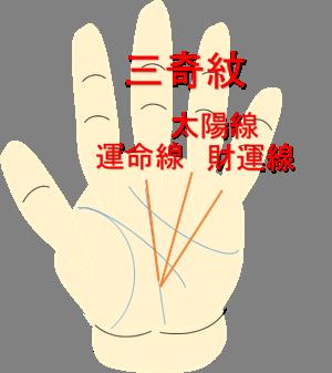 財運線三奇紋1