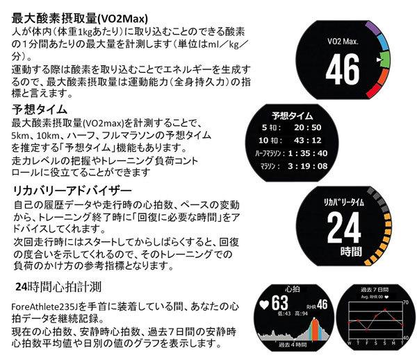 ガーミン-ランニングGPS ForeAthlete 235J (4)