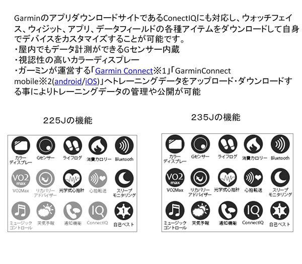 ガーミン-ランニングGPS ForeAthlete 235J (2)