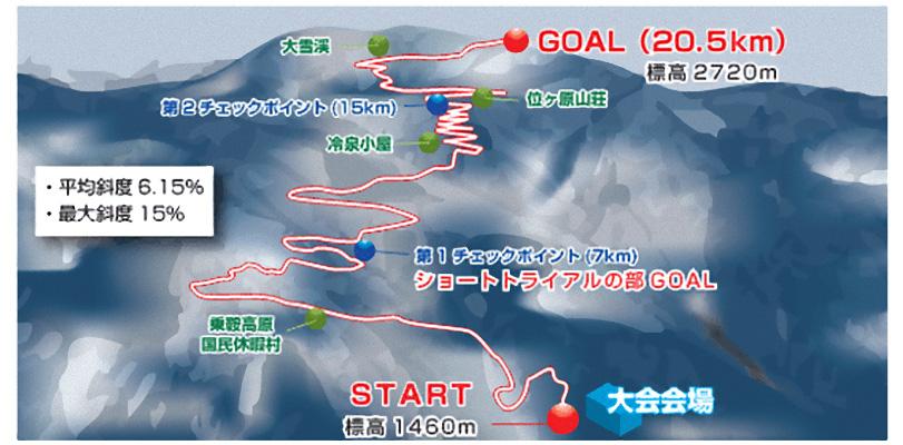 course_map_e.jpg
