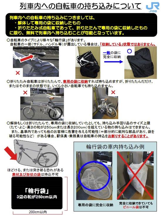 cycle_jirei.jpg