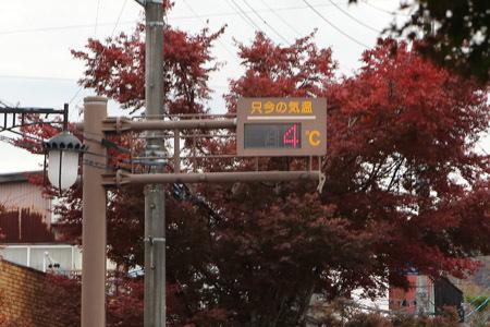 軽井沢の気温