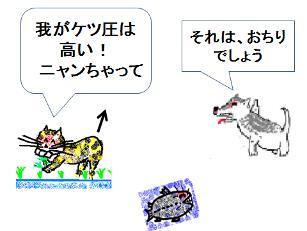 マンガ絵ケツ圧