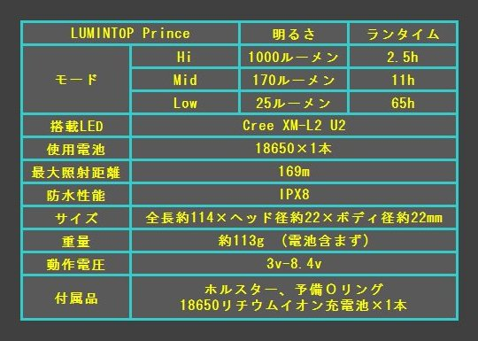 prince 01A