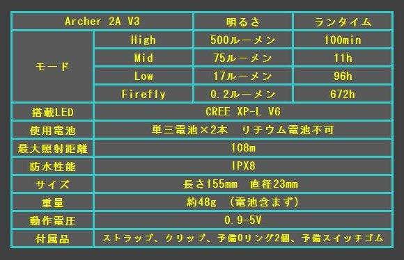 Archer V3 03