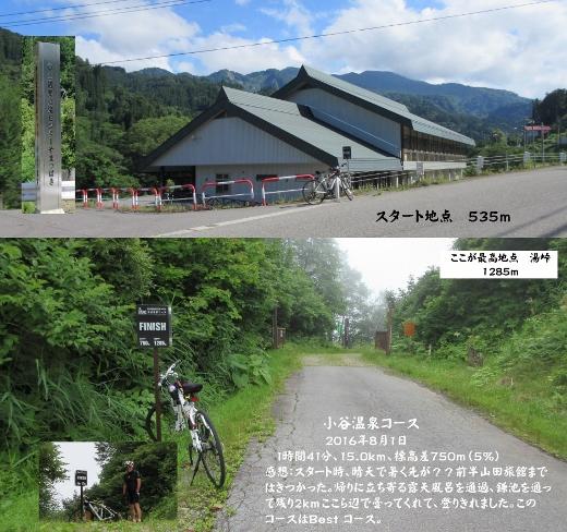 小谷温泉コース完走写真 (520x488)