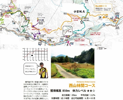 西山林間コース (520x420)