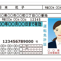 免許のイラスト