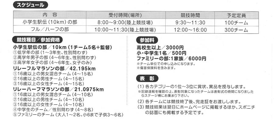1611とよなかリレーマラソン (2)