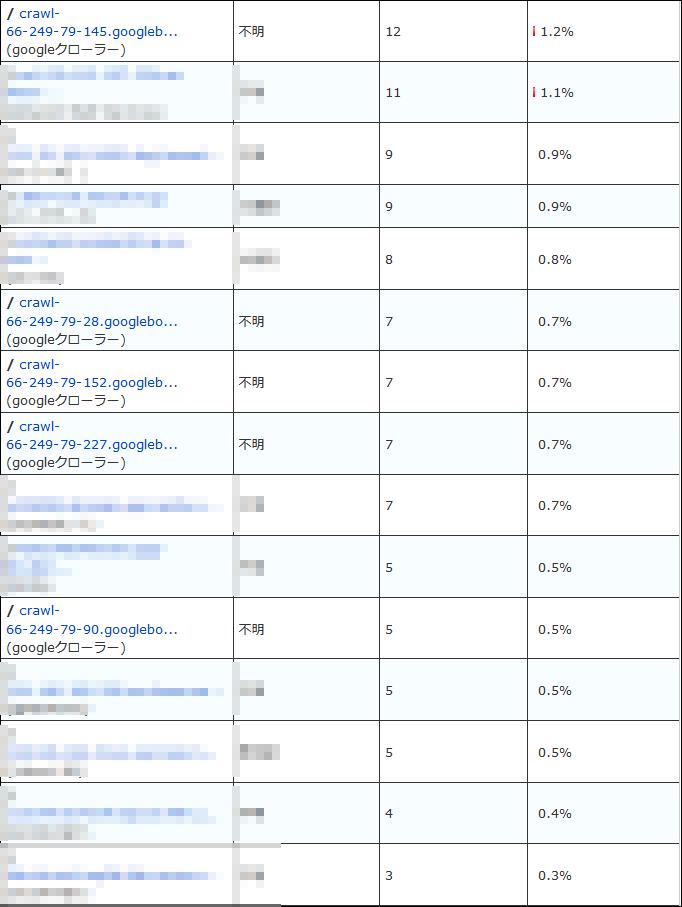googlebot2.png