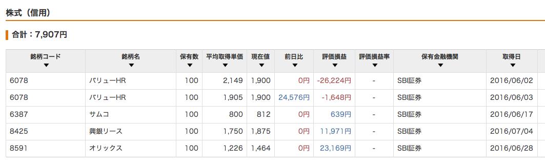 株式信用_201607