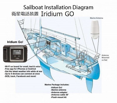 16. Iridium Go Marine Package
