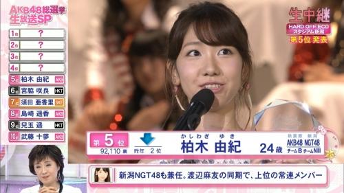 【AKB48】フジテレビ 第8回AKB48総選挙 ラスト30分間の視聴率17・6%だが本当の平均視聴率は約10%…5