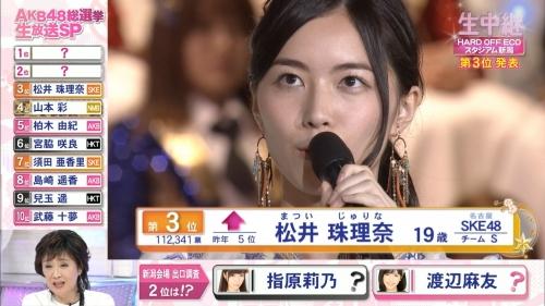 【AKB48】フジテレビ 第8回AKB48総選挙 ラスト30分間の視聴率17・6%だが本当の平均視聴率は約10%…3