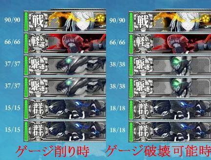 5.9 E-1ボス編成