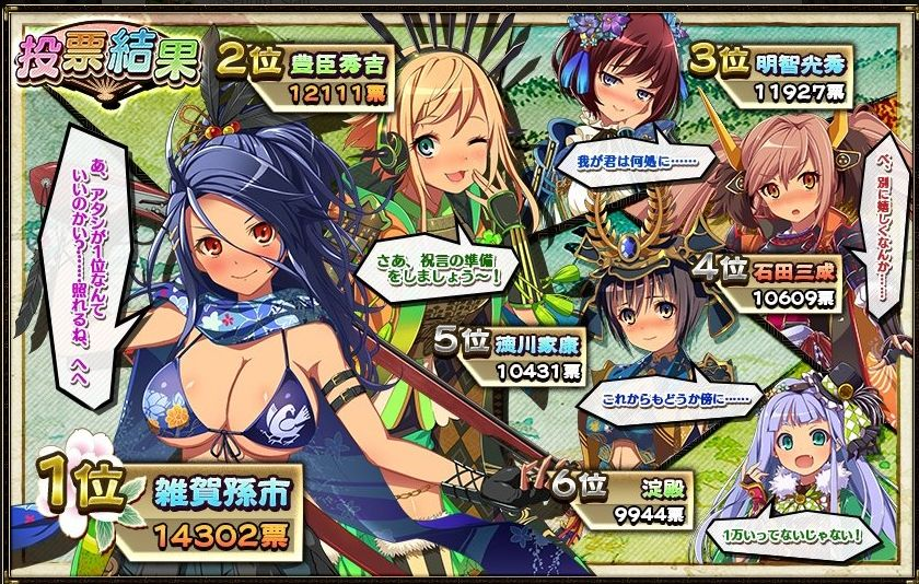 9.6 戦姫総選挙結果
