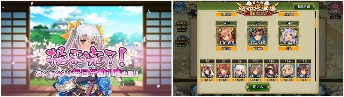 9.2 戦姫総選挙結果(18)