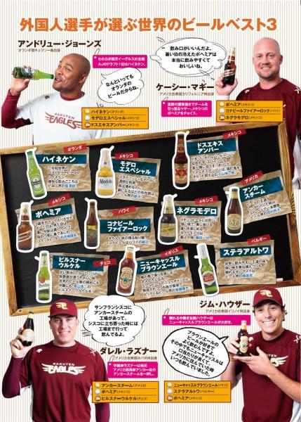 【画像】 楽天外国人が紹介する世界のビールベスト3 そうだ、野球をみよう