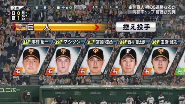 【画像】 西村 そうだ、野球をみよう
