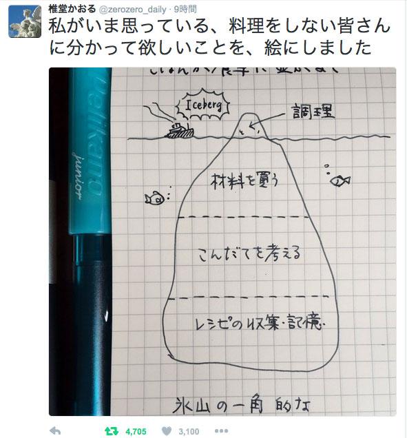 tweet-zerozero_daily.jpg