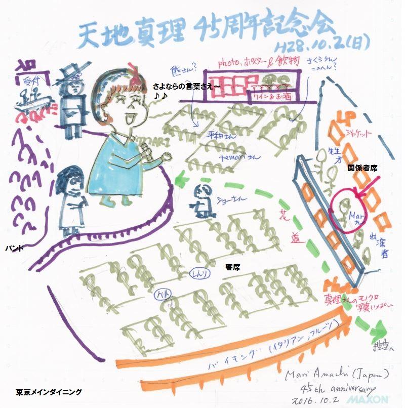 天地真理さん45周年記念会のスケッチ101b