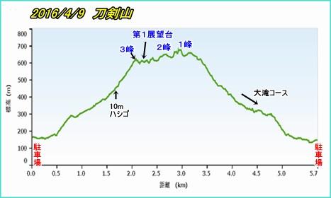 002 刀剣山pf