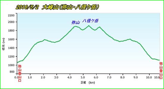 027 大峰山pf